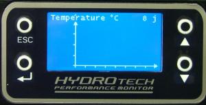 Graphique de températures filtres FLUVAL G